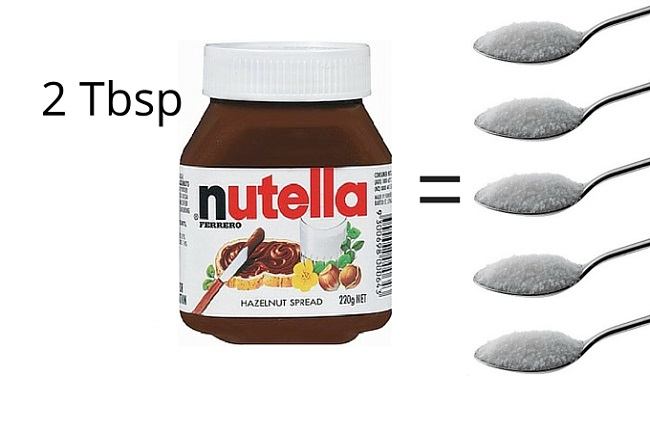 Sugar-In-Nutella